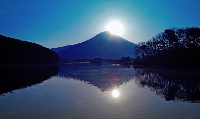 逆さ富士、ダイヤモンド富士、赤富士…